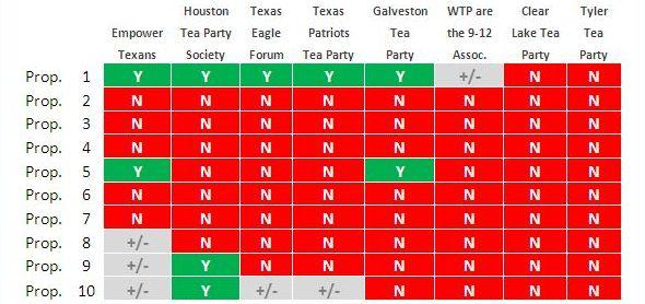 Texas gambling proposition casino rama tai pan