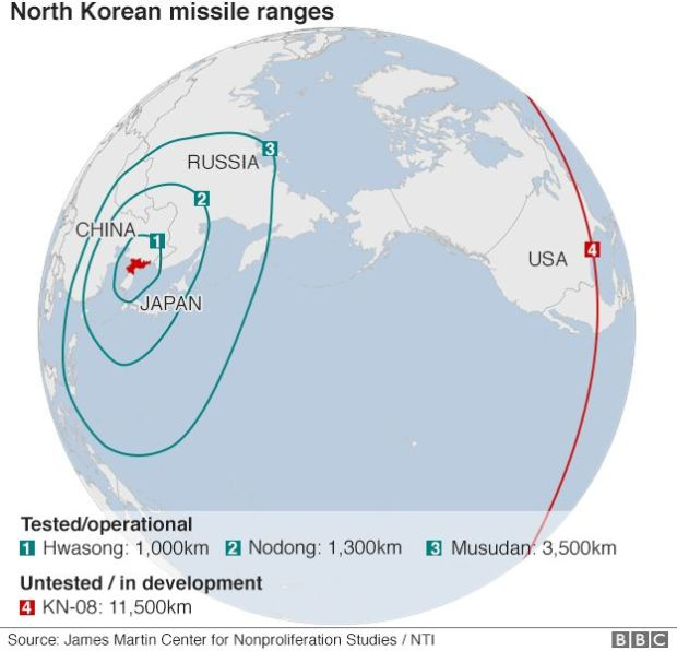 _95456385_icbm_missiles_ranges_624.jpg