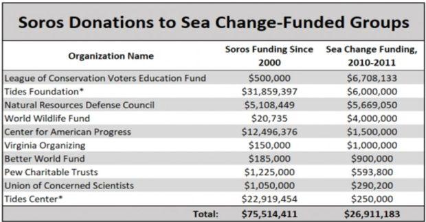 soros-donations.jpg